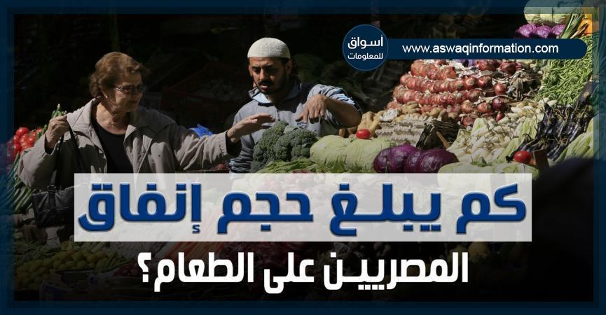 حجم إنفاق المصريين علي الطعام